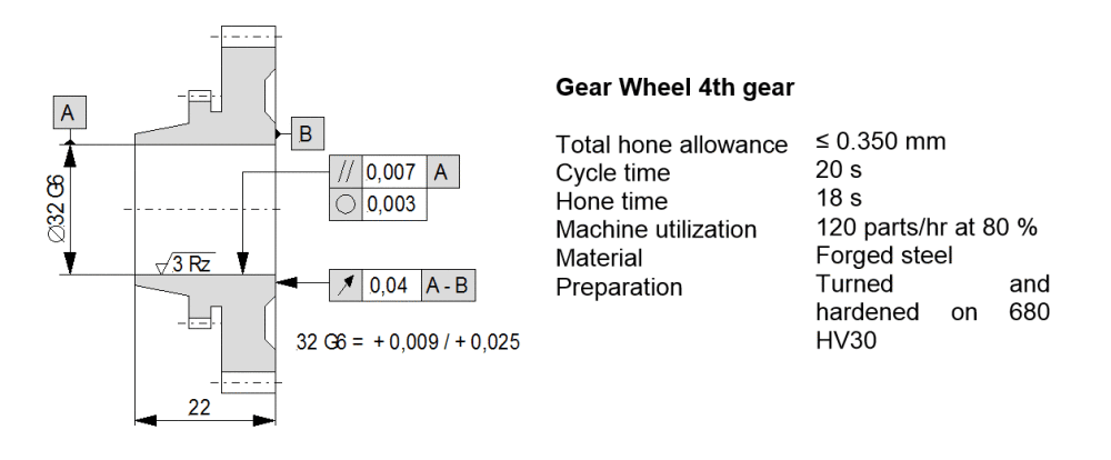 Tab. 3: Required machining quality on a hardened gear wheel