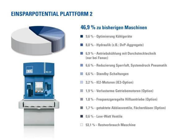 Energy Efficiency - Platform