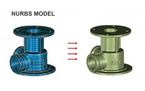 Exact Metrology Scan wih NURBS Model