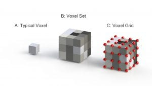 Exact Metrology Voxel Set